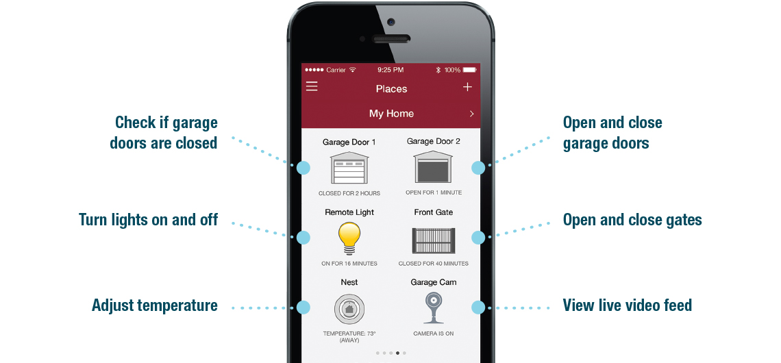 myq application for smart garage door openers